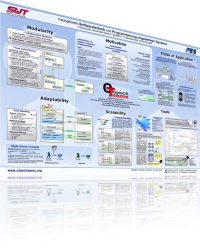 get overview poster ... (pdf)
